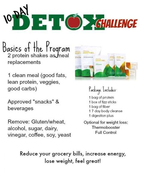 Fit Detox Pdf by Clean Living And Using Arbonne S 30 Day Fit Kits Will Help