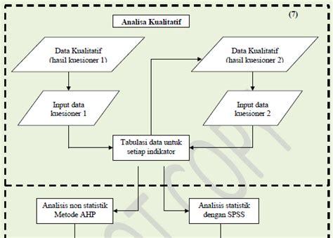 struktur tesis adalah proposal skripsi dan tesis teknik sipil rancangan rumah