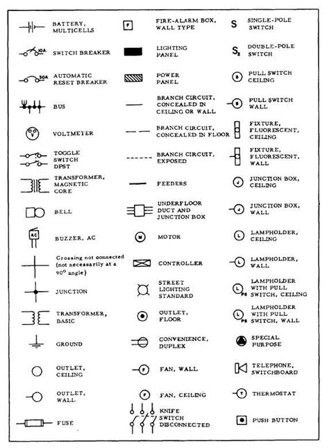 figure 9 23 common types of electrical symbols