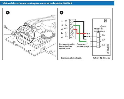 section 166 notice recepteur universel somfy et moteur ecostar r 233 solue