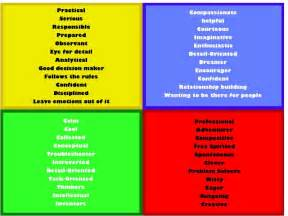 four color personality test trishwriter11 personality types blue yellow green