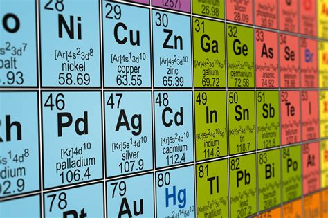atomic number periodic table periodic table with atomic mass