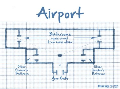 bathroom blueprints bathroom blueprints layouts for the many locations where