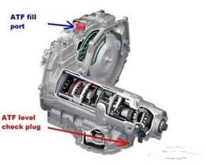 Pontiac Sunfire Transmission Pontiac Sunfire Questions Where Do I Check The