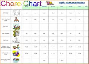Template Chore Chart by Doc 600468 Chore Chart Template Word Sle Chore