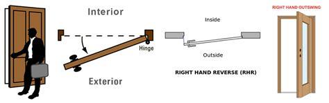 left hand reverse door swing how to door handing and door swing guide harbor city