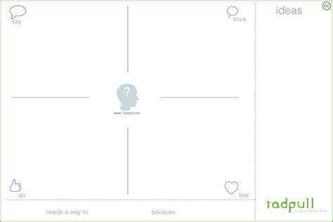 empathy map template how to use an empathy map for user research tadpull