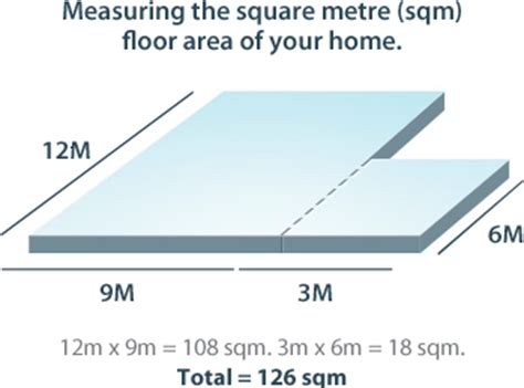 how to calculate square meters opinions on square meter