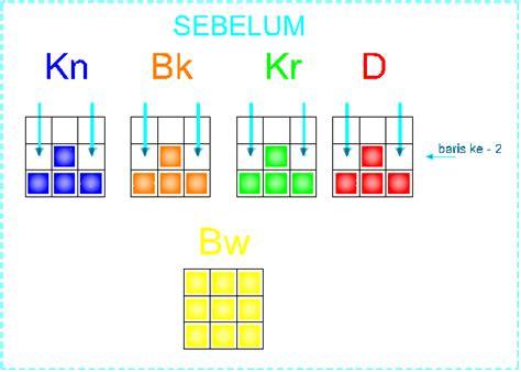 langkah membuat qfd bermain rubik 3x3x3