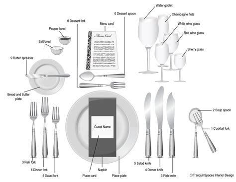 table setting chart setting a formal table shannon del vecchio s blog