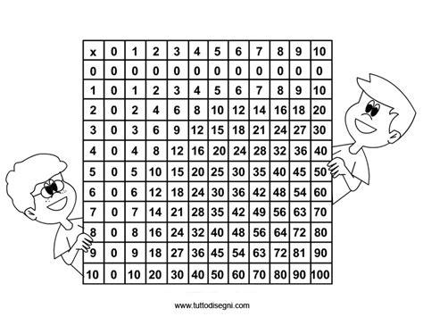 tavola pitagorica pdf tavola pitagorica da stare e colorare tuttodisegni
