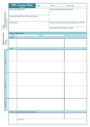 Lesson Plan Template Uk Ks3 | judodan profile tes