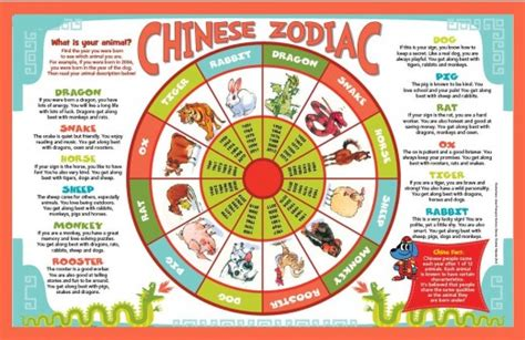 2017 chinese zodiac sign predictions year of the fire rooster 2017 the chinese