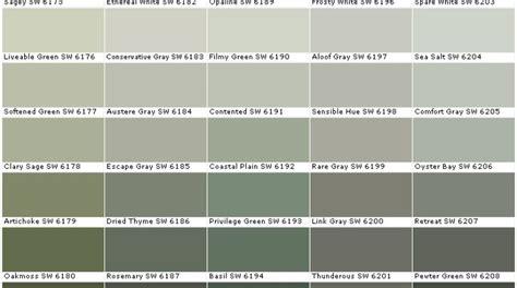 sherwin williams comparison page 2 paint talk awesome duration exterior paint images decoration design
