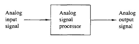 analog integrated circuits design for processing physiological signals analog integrated circuits design for processing physiological signals 28 images a general