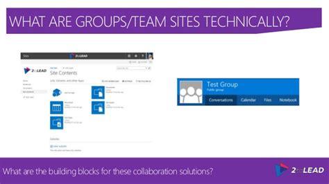 Office 365 Groups Vs Teams Office 365 Groups Vs Team