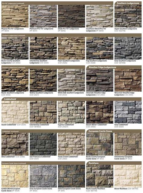 best 25 veneer exterior ideas on diy exterior veneer diy exterior brick