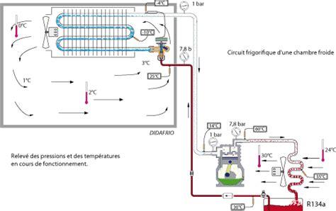 diagramme enthalpique r134a explication le savoir faire du frigoriste