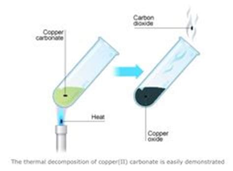 Hair Dryer Sankey Diagram gcse science paper 1 on food chains heat transfer and solid liquid gas