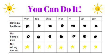 printable reward charts for adults sticker charts for adults behavior chart basics