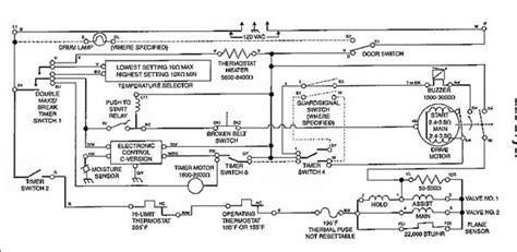 wiring diagram for roper dryer model red4440vq1 28
