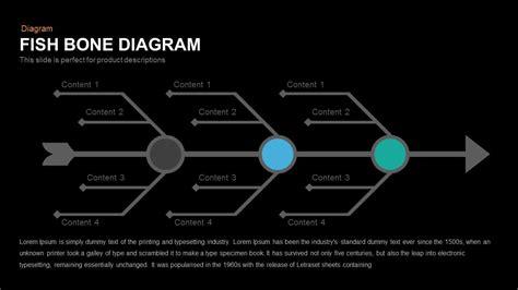 fish bone diagram powerpoint keynote template slidebazaar