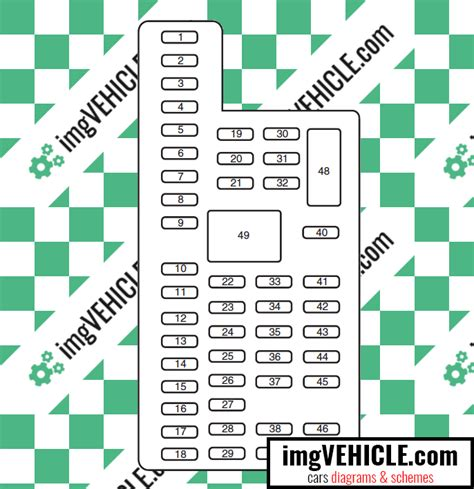 Ford F 150 Xii Fuse Box Diagrams Amp Schemes Imgvehicle Com