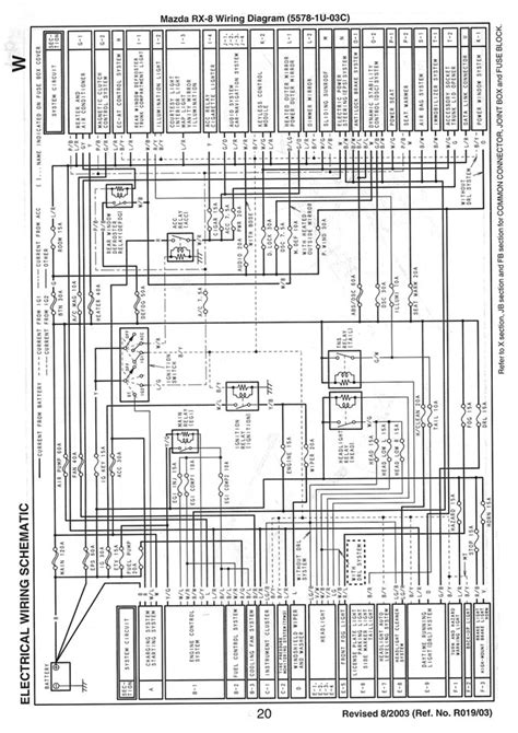 rx8 instrument cluster wiring diagram 37 wiring diagram