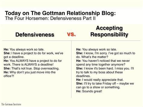 Gottman Sound Relationship House by The Four Horsemen Defensiveness Part Ii Feelings We