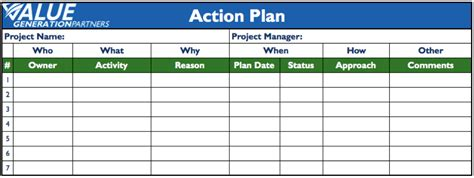 project management page 2 value generation partners vblog