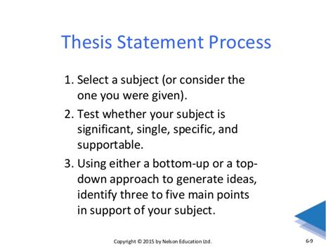 Best Reflective Essay Ghostwriters For Masters by Macbeth Essay Suggested Essay Topics Esl Mba Thesis