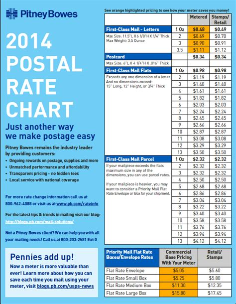 Postal Service Letter Weight Search Results For Usps Print Postage Rate Chart Calendar 2015