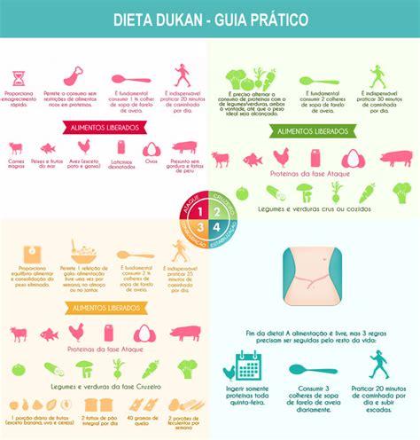 dieta dukan alimenti attacco dieta dukan a dieta das prote 237 nas amando cozinhar