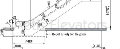 design criteria and principles for lifts and escalators architects resources
