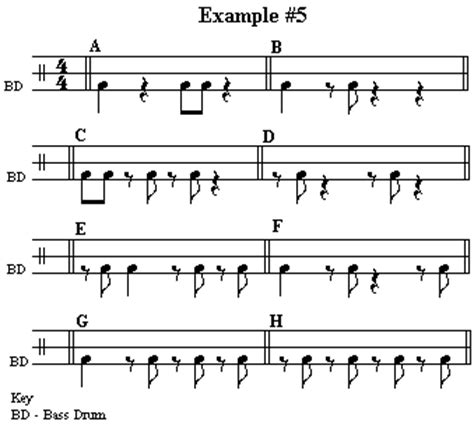 drum pattern velocity four way rock chops lesson 2