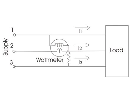 varmeter single phase and polyphase varmeter