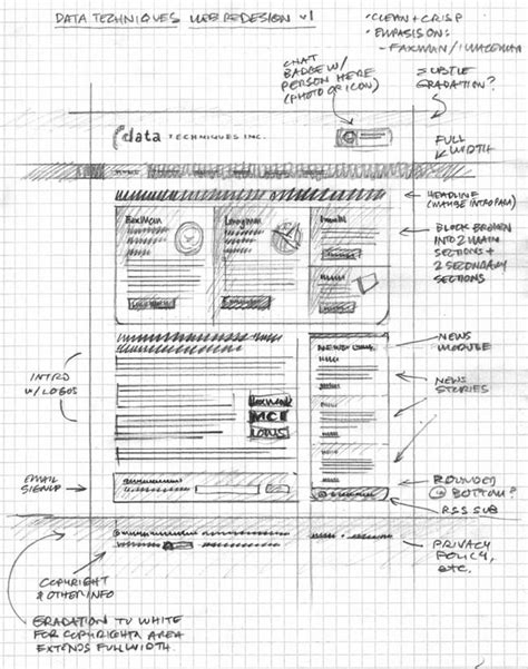 layout web sketch 24 professional exles of web and mobile wireframe