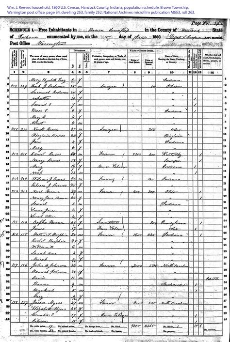 Hancock County Marriage Records Stafford