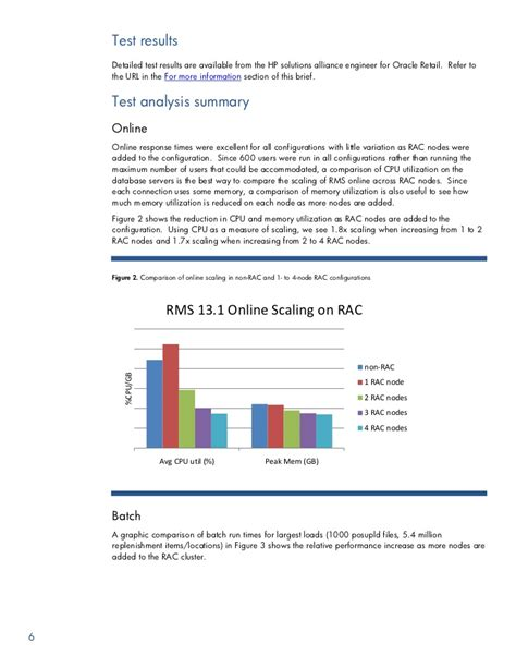 Oracle Rms by Oracle Rms Performance