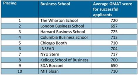 Gmat Score For Mba In Canada by 加拿大mba 加拿大留学网官方网站 学在加拿大 电话 4006091118