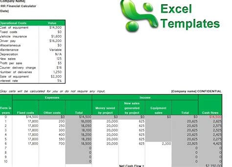 Internal Rate Of Return Calculator Free Excel Templates Autos Post Irr Calculator Excel Template
