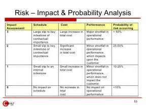 risk and impact analysis template risk impact assessment exle emergency contact card