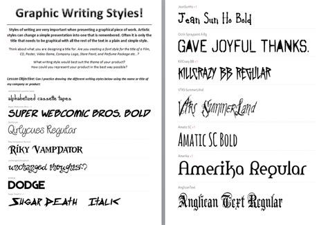 styles of writing papers how to write papers about type of writing styles