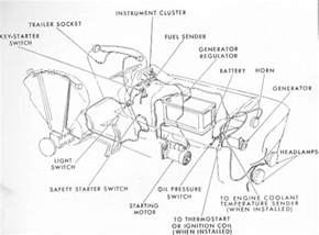 Ford 2000 Tractor Parts Diagram Ford 2000 Tractor Wiring Diagram
