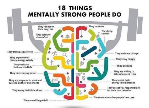 strong minds strengthen strong minds books mentally strong mind aaron britz your retirement advisor