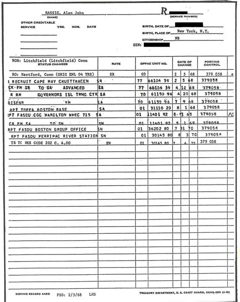Record Of Sle Of Service Record Card From Coast Guard Enlisted Record