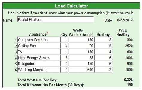 how to calculate the solar panel requirement green energy adventure by mechanical engineer solar panel sizing basis