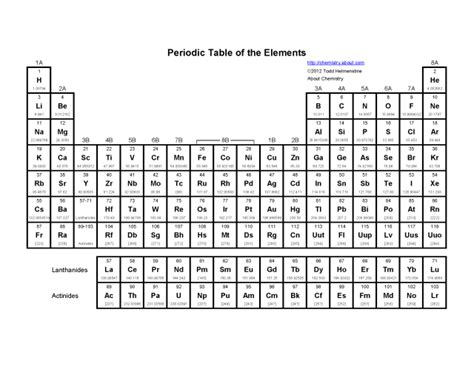 printable periodic table atomic mass 5 best images of printable periodic table with mass and