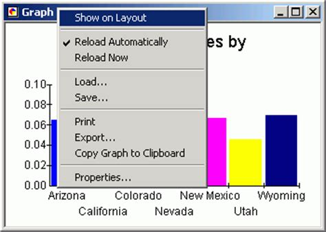 map layout elements map layouts