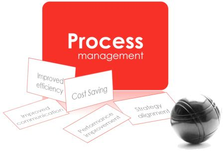 process management scalus automated accounting and hr